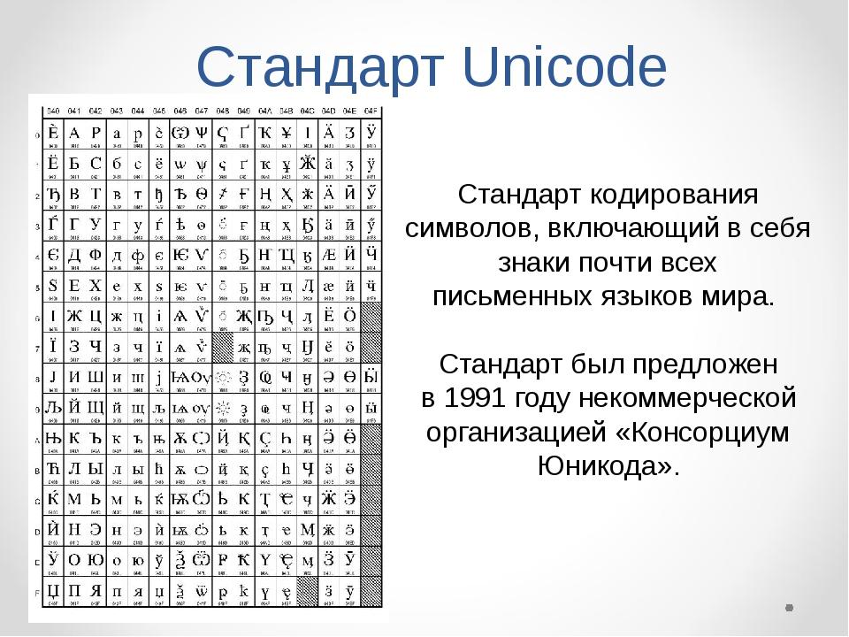 Стандарт Unicode Стандарткодирования символов, включающий в себя знаки почти...