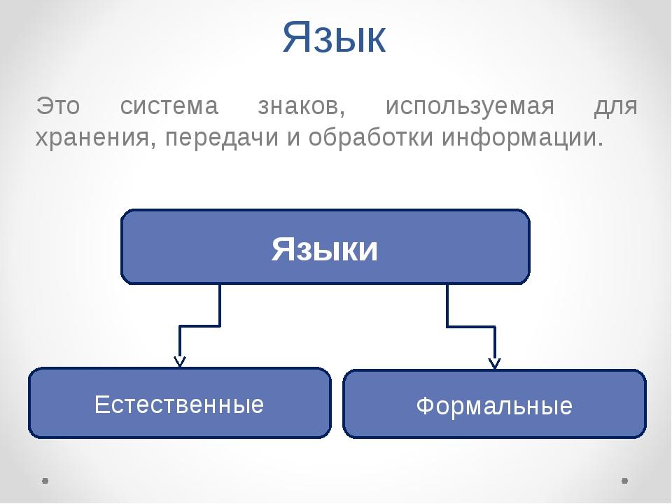Язык Это система знаков, используемая для хранения, передачи и обработки инфо...