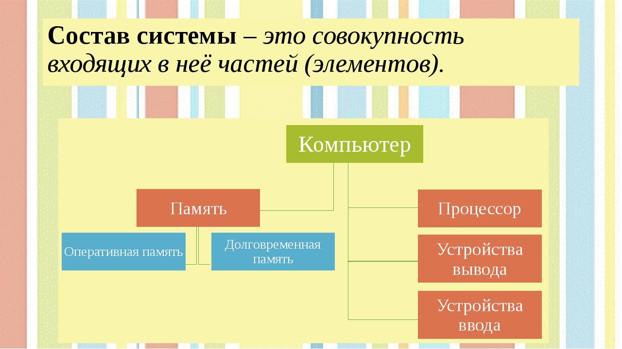 Состав системы – это совокупность входящих в неё частей (элементов).