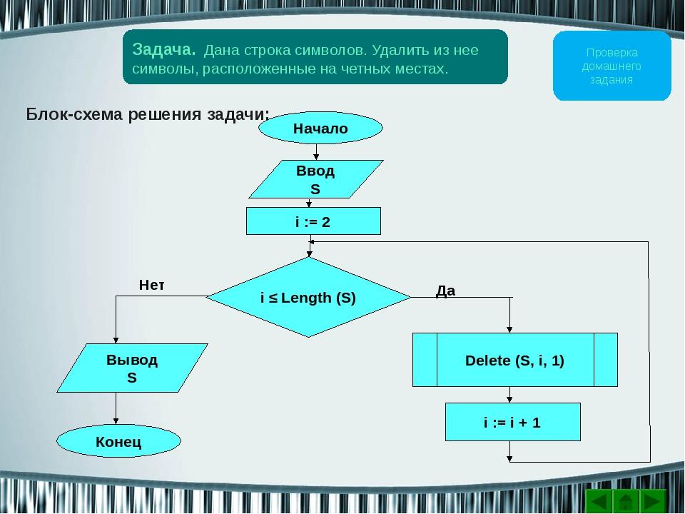 Программа: Program Example_1; Var S1, S2: String; Procedure Del (Var S: Strin...