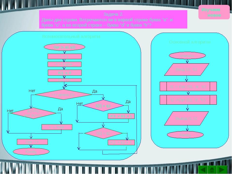 Изучаем новое Программа: Program Example_3; Var W, S, V: String; Procedure In...