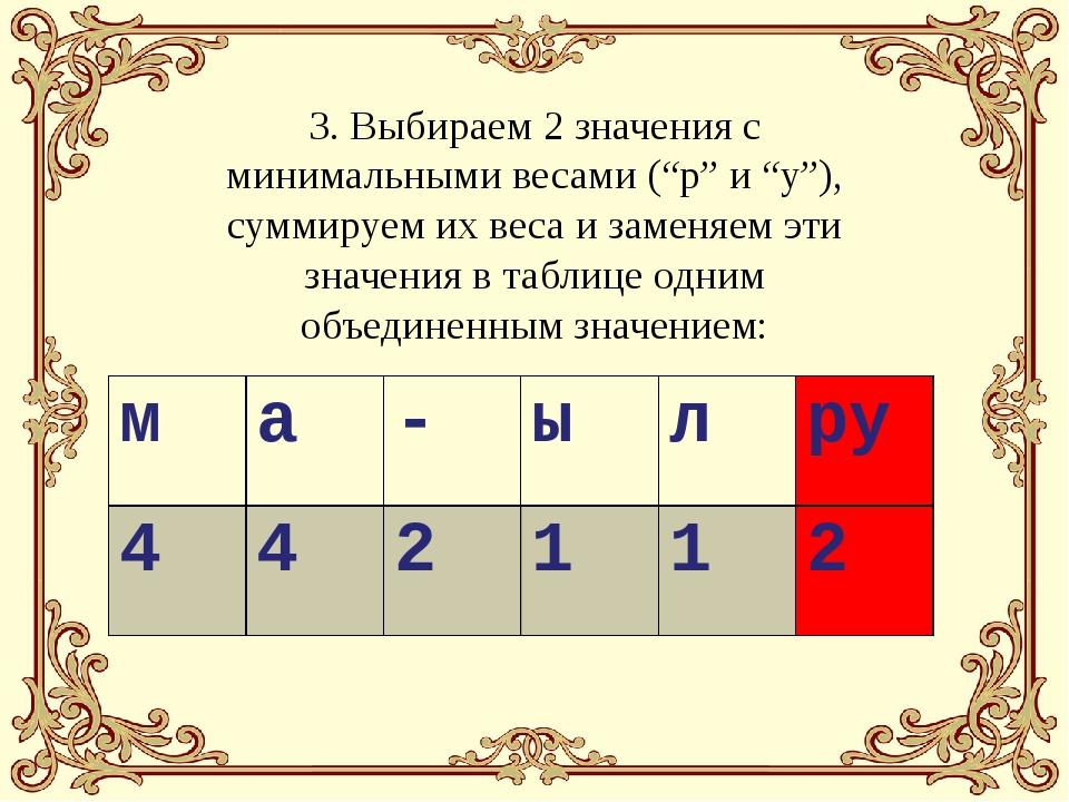 """3. Выбираем 2 значения с минимальными весами (""""р"""" и """"у""""), суммируем их веса и..."""