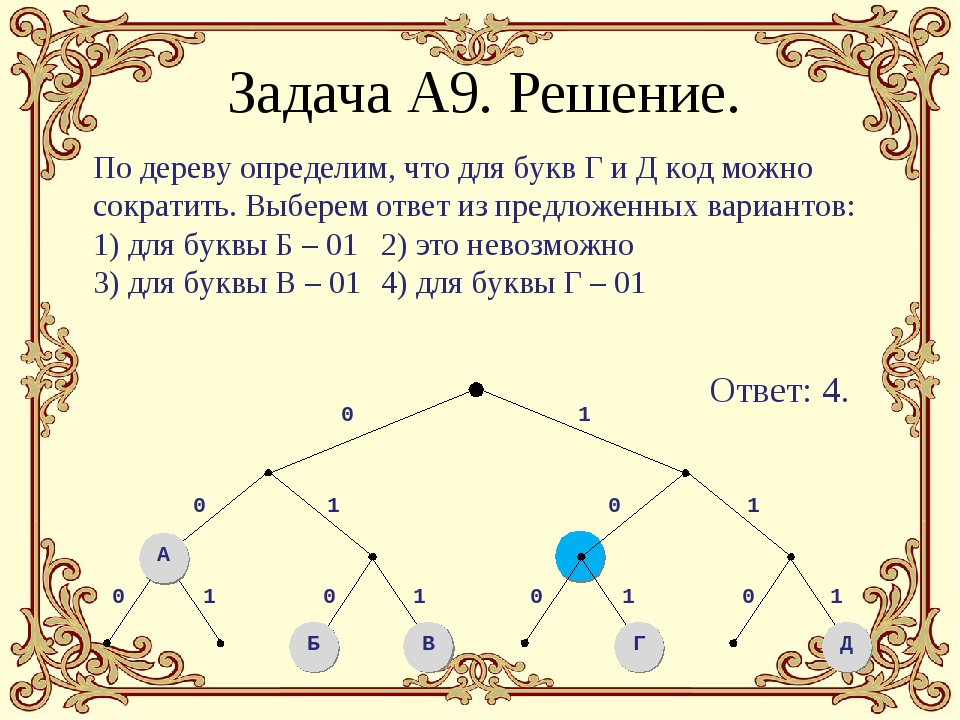 Задача А9. Решение. По дереву определим, что для букв Г и Д код можно сократи...