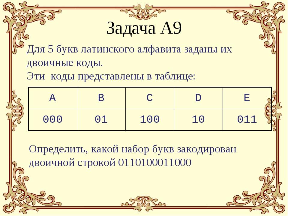 Для 5 букв латинского алфавита заданы их двоичные коды. Эти коды представлены...