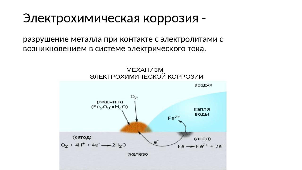 Электрохимическая коррозия - разрушение металла при контакте с электролитами...