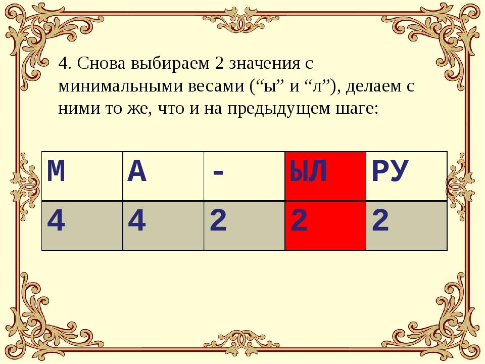 """4. Снова выбираем 2 значения с минимальными весами (""""ы"""" и """"л""""), делаем с ними..."""