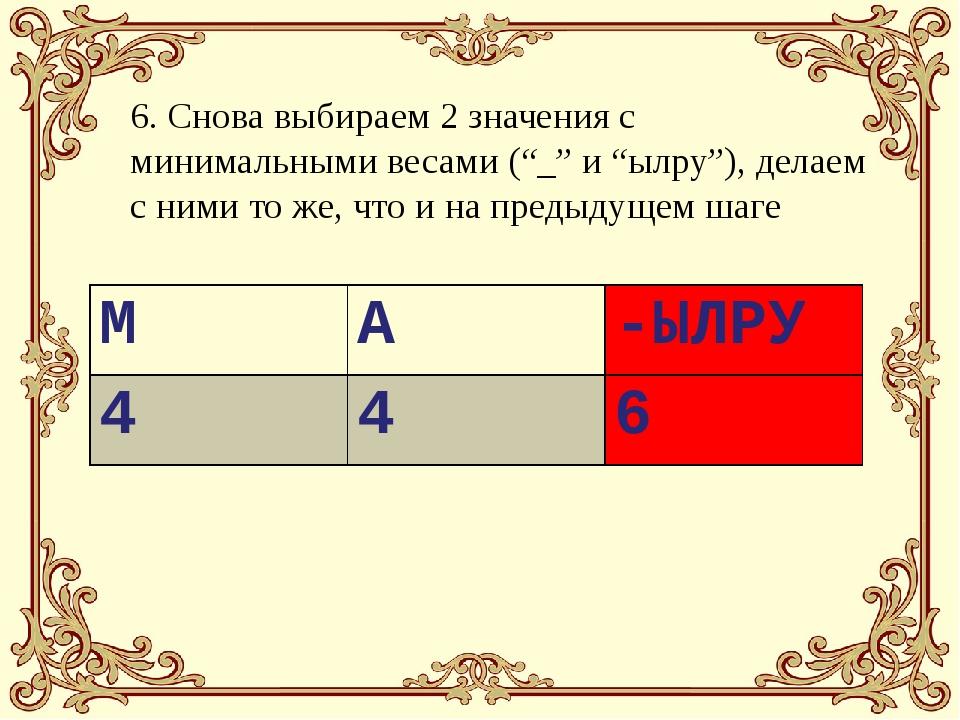 """6. Снова выбираем 2 значения с минимальными весами (""""_"""" и """"ылру""""), делаем с н..."""