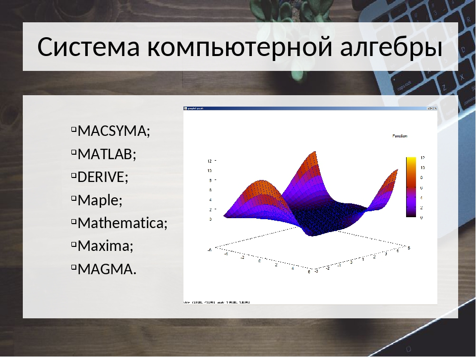 Система компьютерной алгебры MACSYMA; MATLAB; DERIVE; Maple; Mathematica; Max...