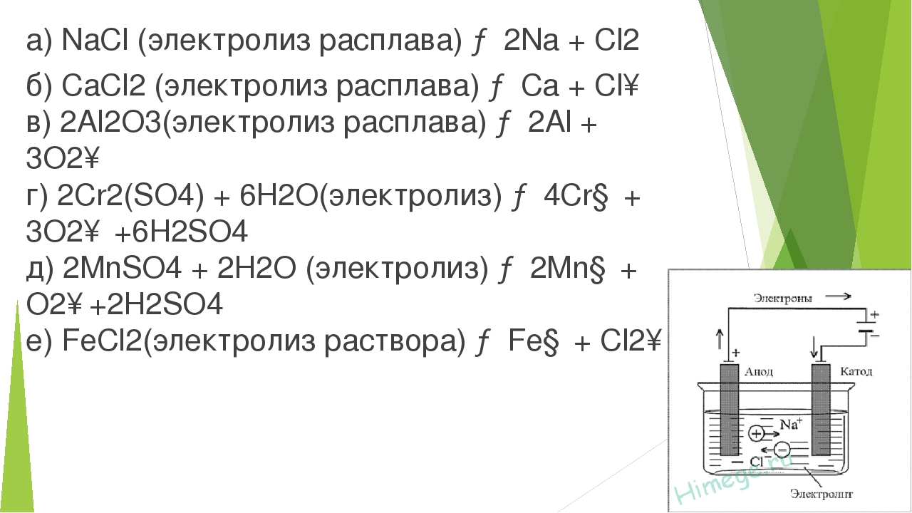 а) NaCl (электролиз расплава) → 2Na + Cl2 б) CaCl2 (электролиз расплава) → Ca...