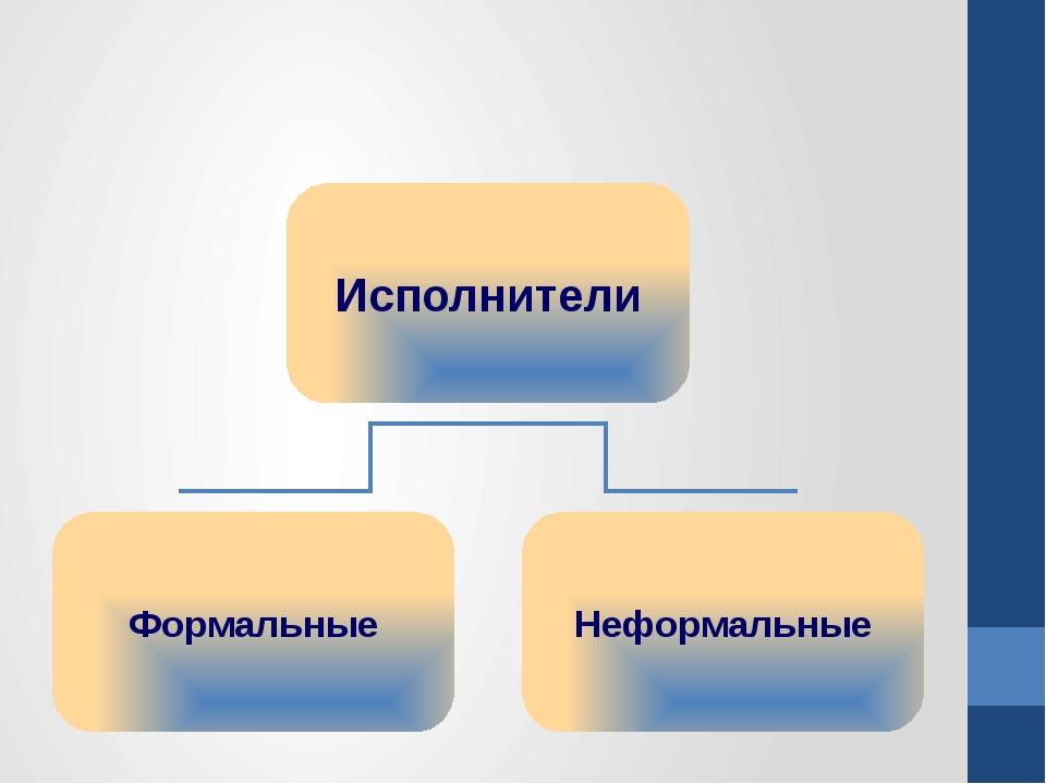 Типы исполнителей Исполнители Формальные Неформальные