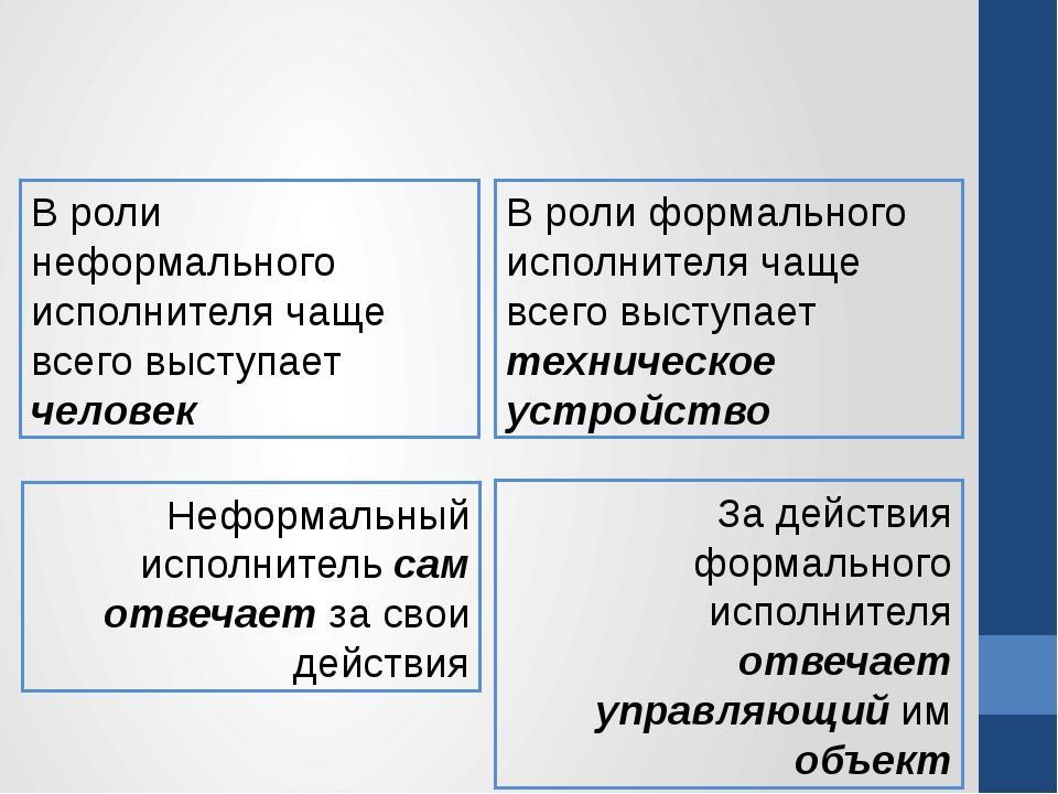 Неформальные и формальные В роли неформального исполнителя чаще всего выступа...