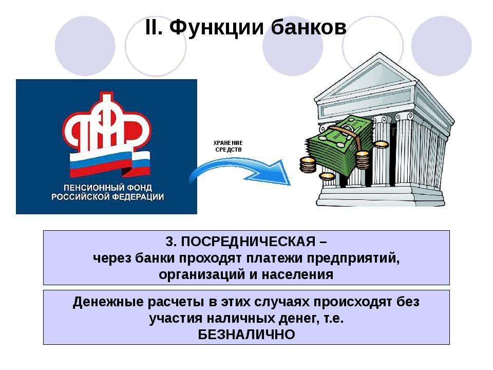тенденцией картинки на функции банков подготовила культурный гид