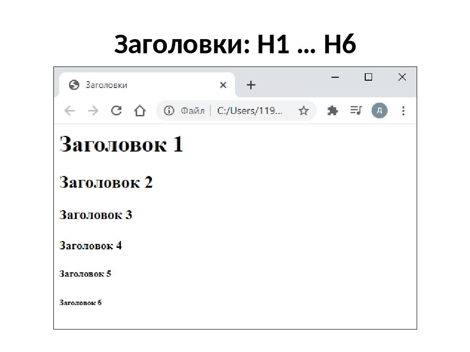 Заголовки: H1 … H6