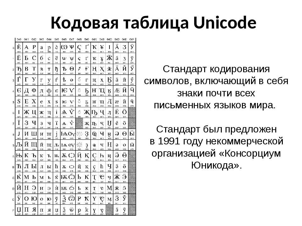Кодовая таблица Unicode Стандарткодирования символов, включающий в себя знак...