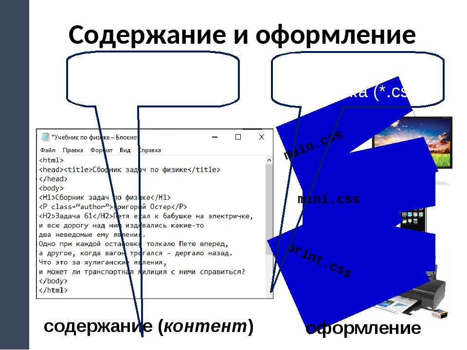 Содержание и оформление содержание (контент) оформление main.css mini.css pri...
