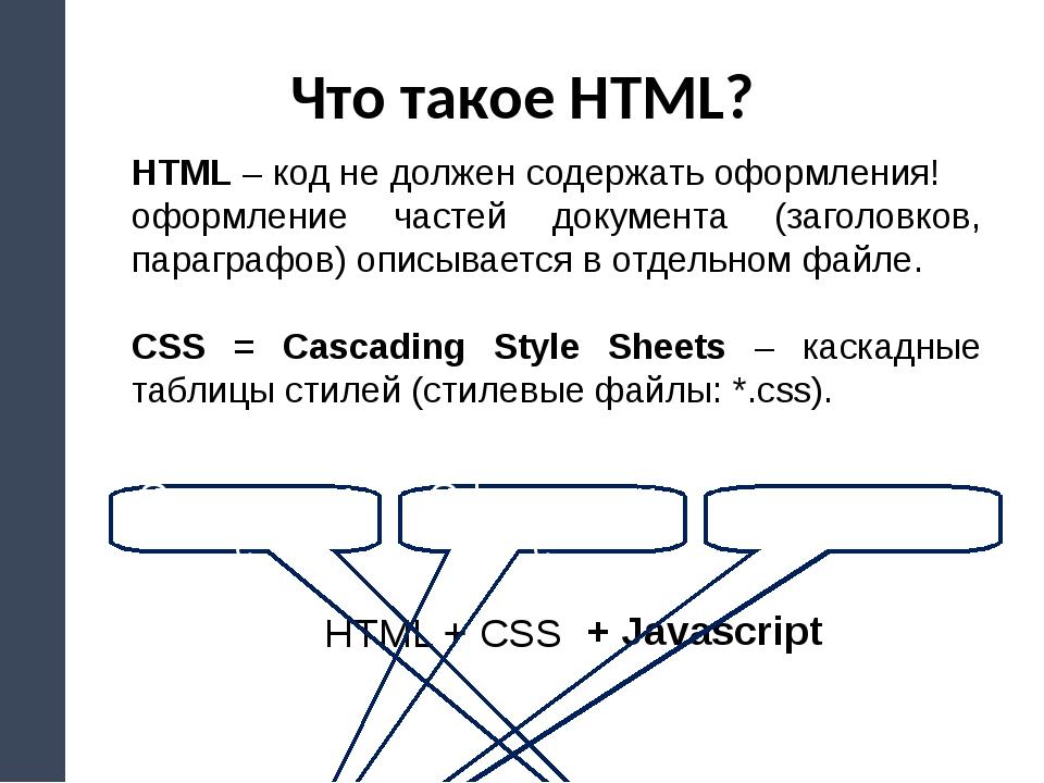 Что такое HTML? HTML – код не должен содержать оформления! оформление частей...