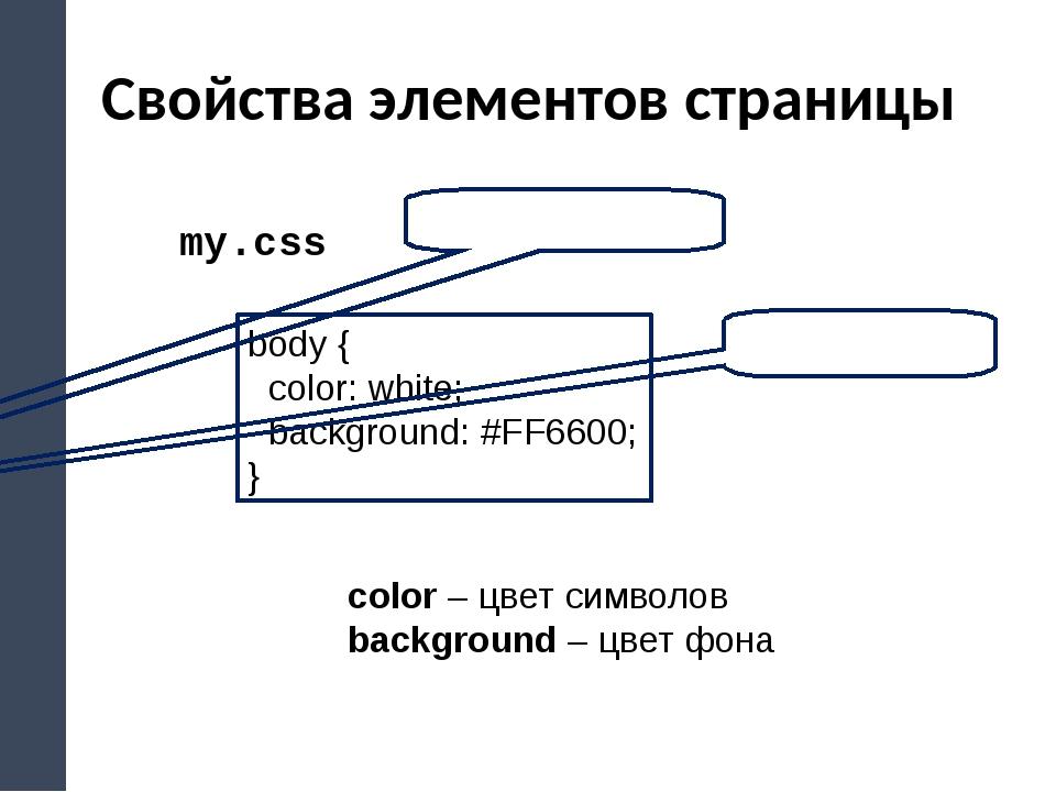 Свойства элементов страницы color – цвет символов background – цвет фона my.c...