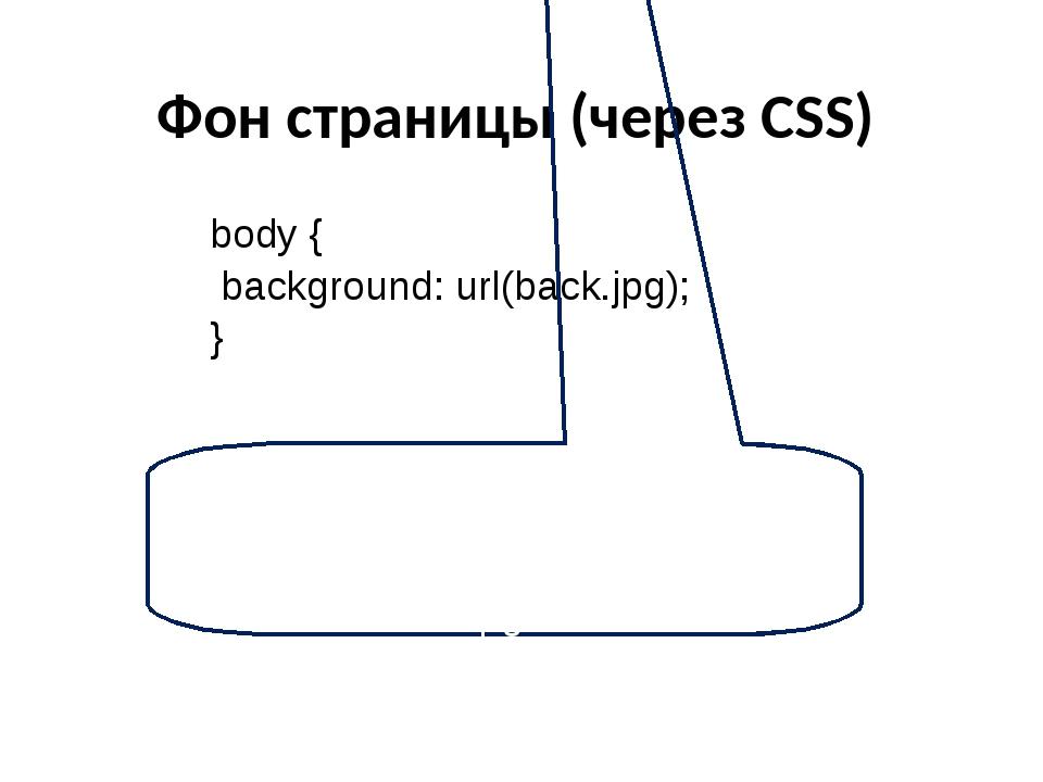 Фон страницы (через CSS) body { background: url(back.jpg); } 'images/back.jpg...