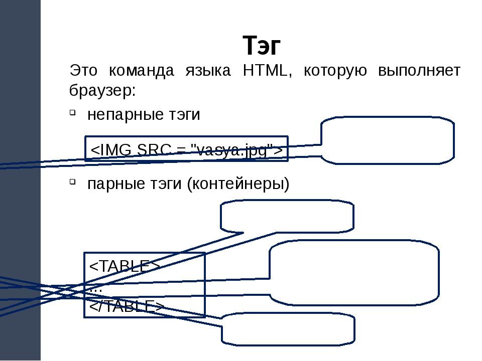 Тэг Это команда языка HTML, которую выполняет браузер: непарные тэги парные т...
