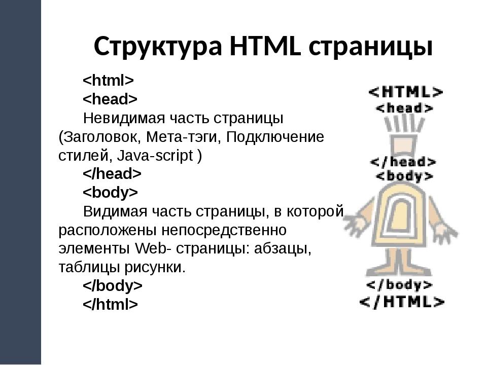Структура HTML страницы   Невидимая часть страницы (Заголовок, Мета-тэги, Под...