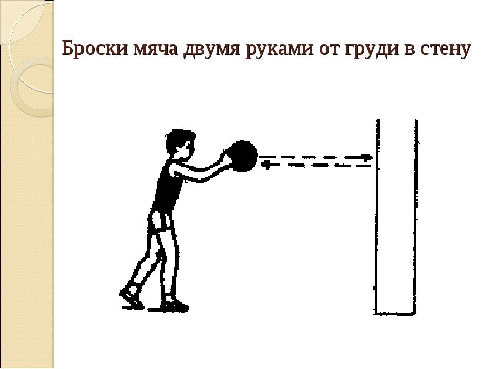 Броски мяча двумя руками от груди в стену