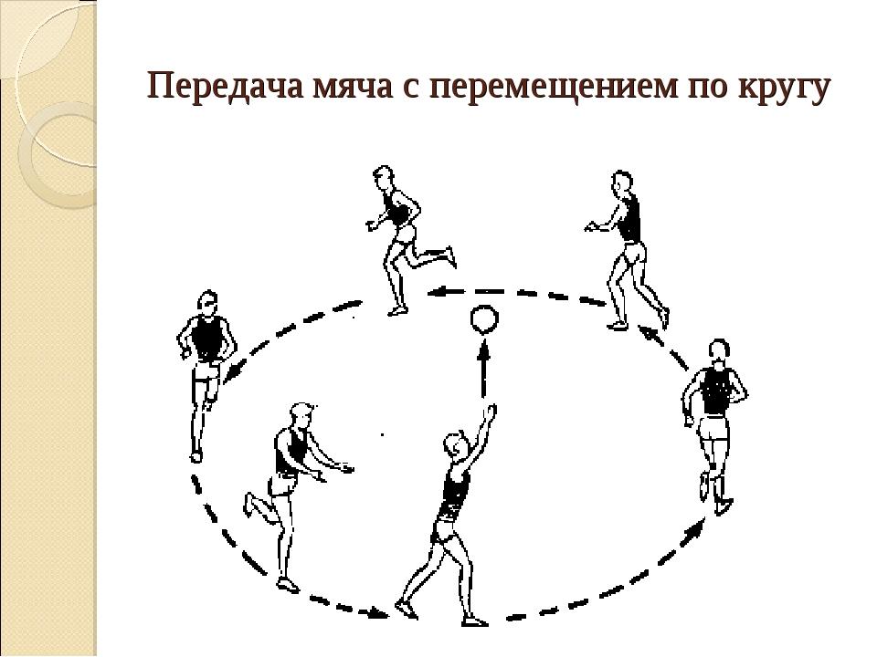 Передача мяча с перемещением по кругу