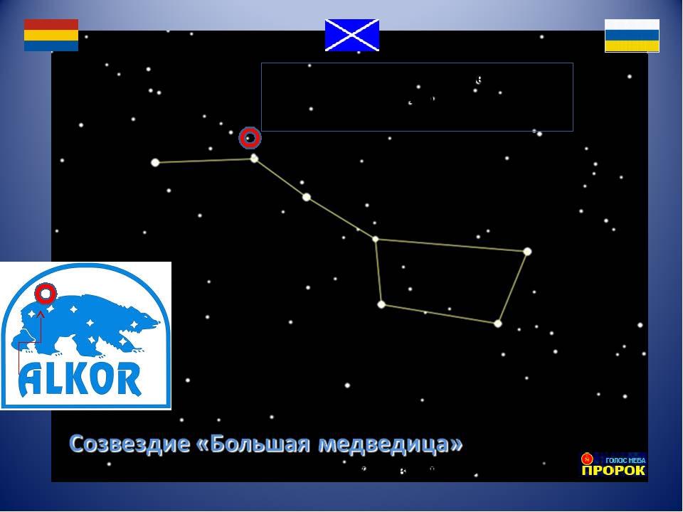 Кто видит в небе эту звёздочку (Алькор), тот не близорук. Так раньше проверял...