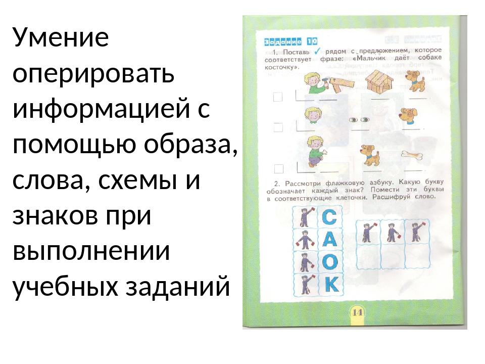 Умение оперировать информацией с помощью образа, слова, схемы и знаков при вы...