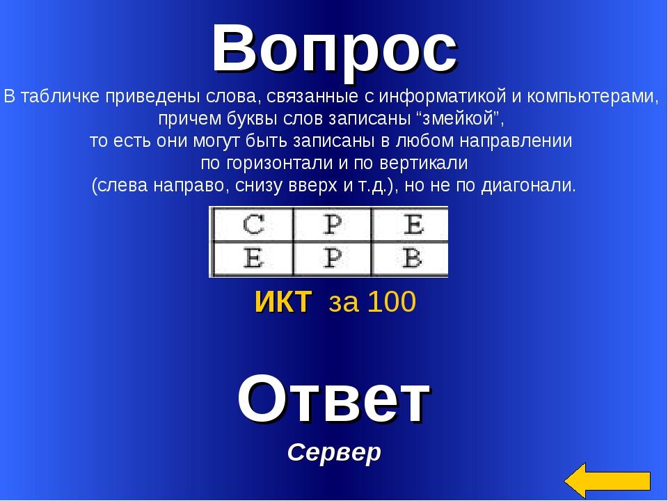 Вопрос В табличке приведены слова, связанные с информатикой и компьютерами, п...