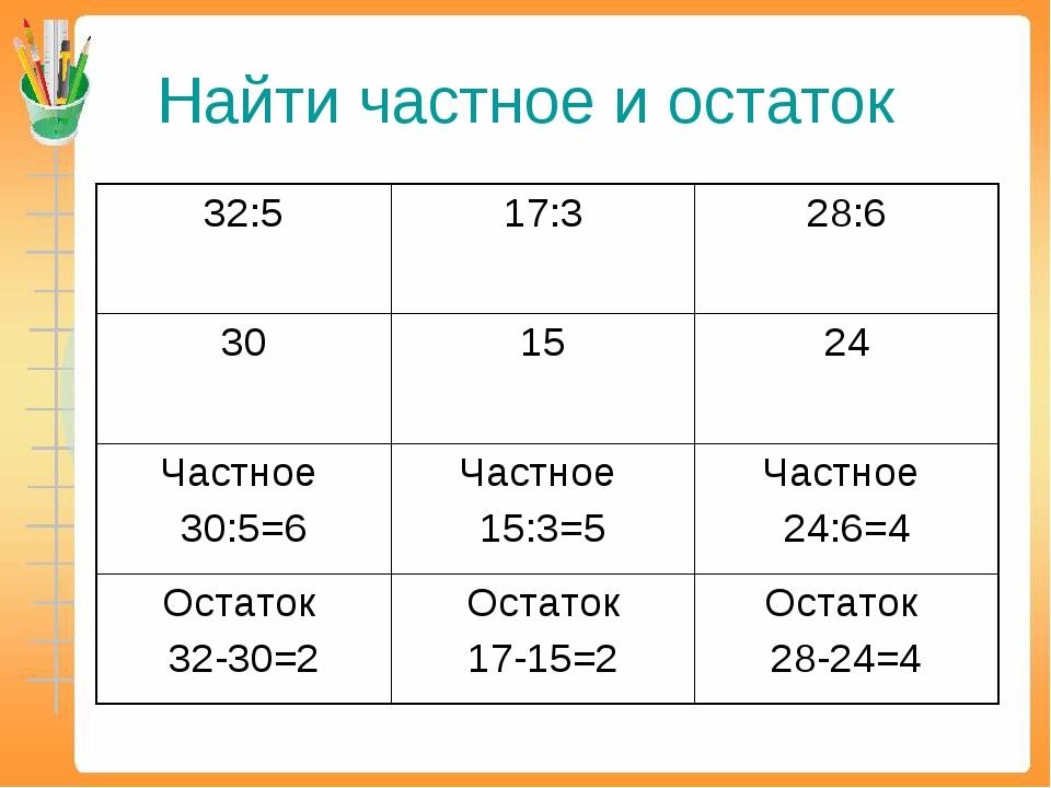 Найти частное и остаток 32:517:328:6 301524 Частное 30:5=6Частное 15:3=5...