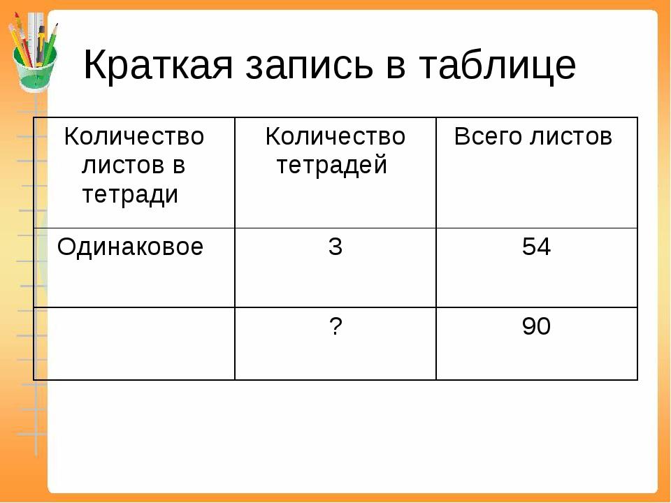 Краткая запись в таблице Количество листов в тетради Количество тетрадей Вс...