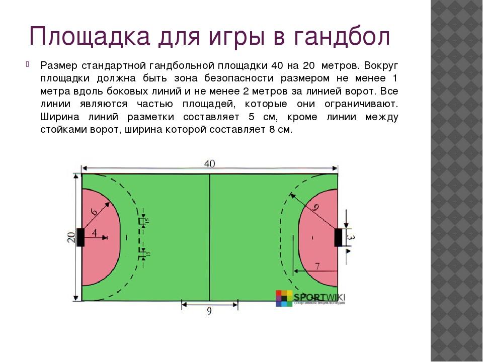 Площадка для игры в гандбол Размер стандартной гандбольной площадки 40 на 20...
