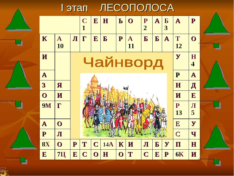 I этап ЛЕСОПОЛОСА С 1ЕНЬОР 2АБ 3АР КА 10ЛГЕБРА 11ББАТ 1...