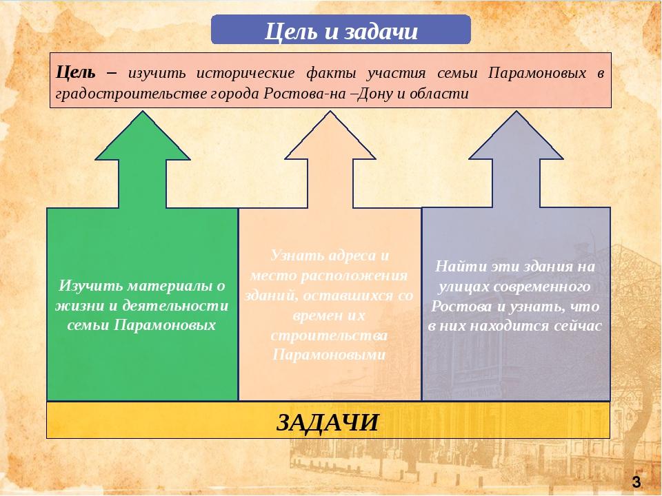Цель и задачи 3 Цель – изучить исторические факты участия семьи Парамоновых в...