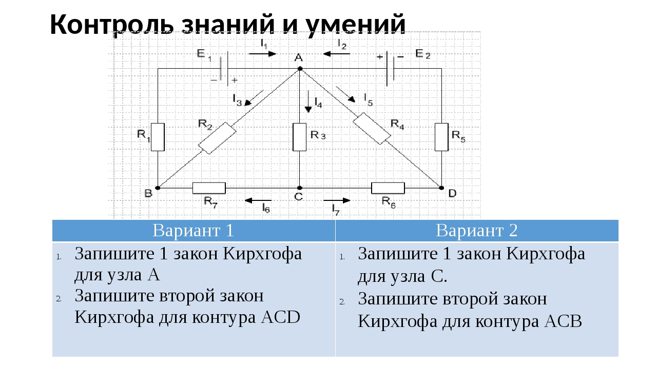 Контроль знаний и умений Вариант 1 Вариант 2 Запишите 1 закон Кирхгофа для уз...