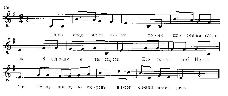 Мелодии с подписанными нотами фото