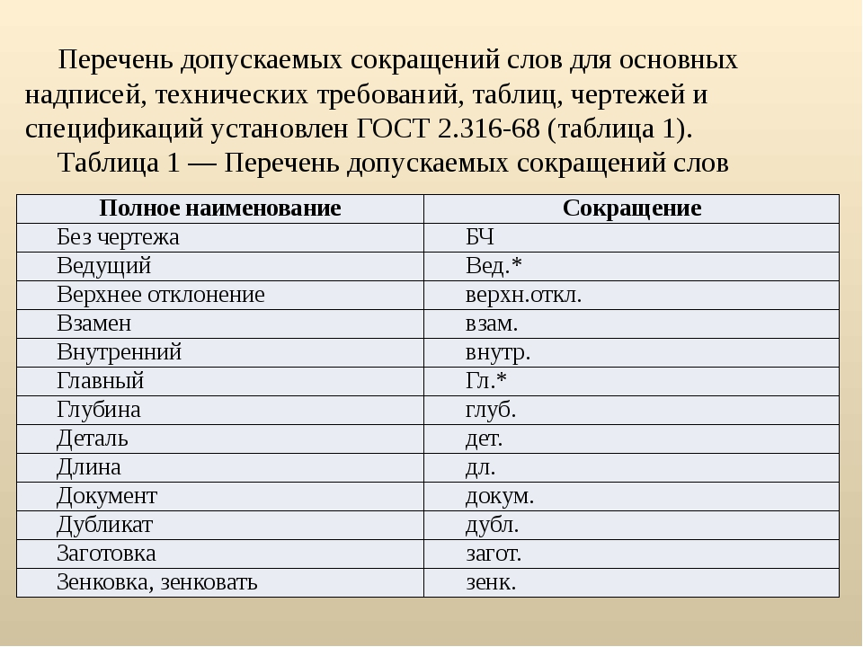 Перечень допускаемых сокращений слов для основных надписей, технических требо...
