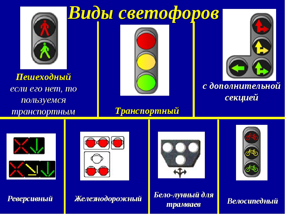 Светофор и его сигналы картинки