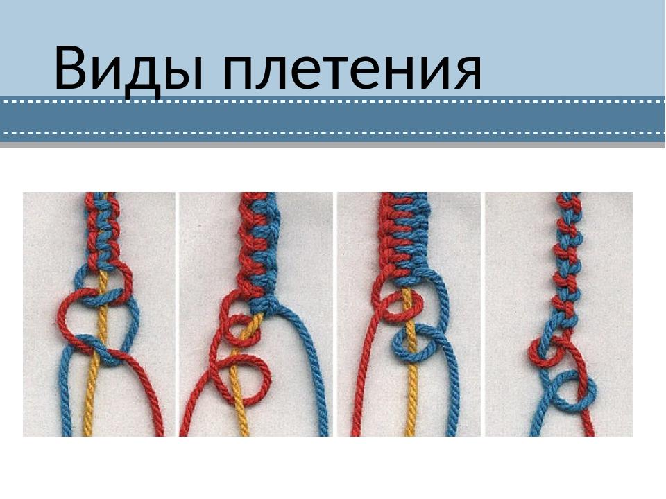 Виды плетения