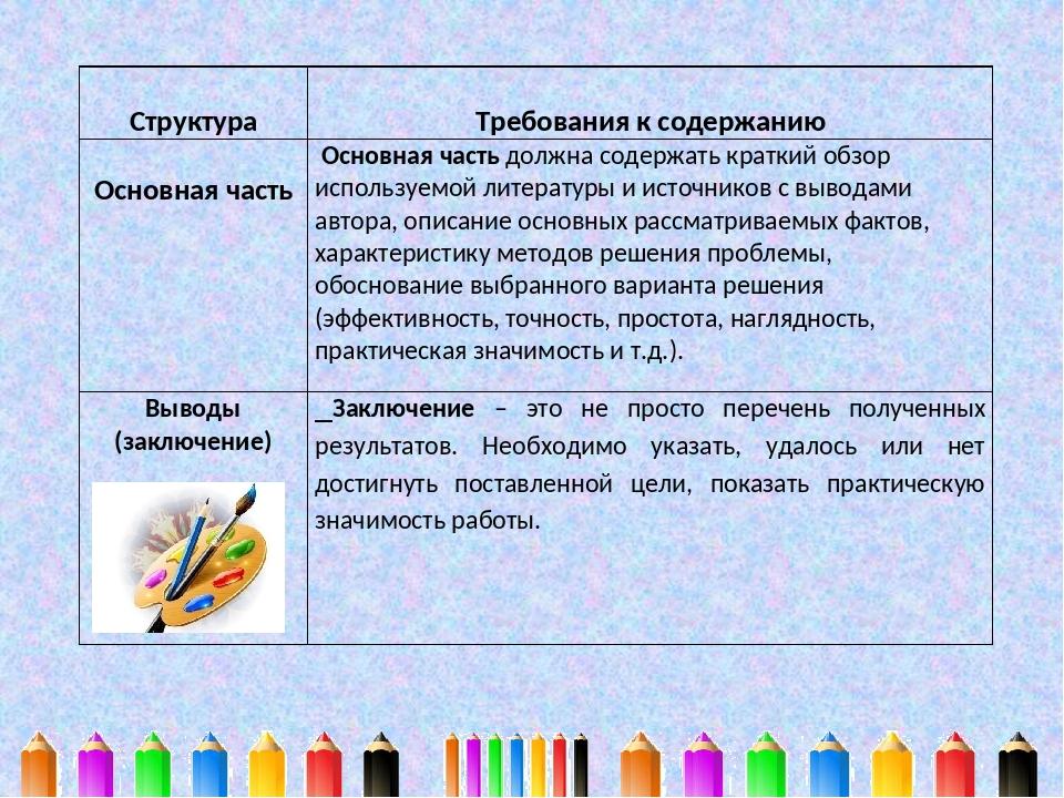 Структура Требования к содержанию Основная часть Основная частьдолжна содерж...