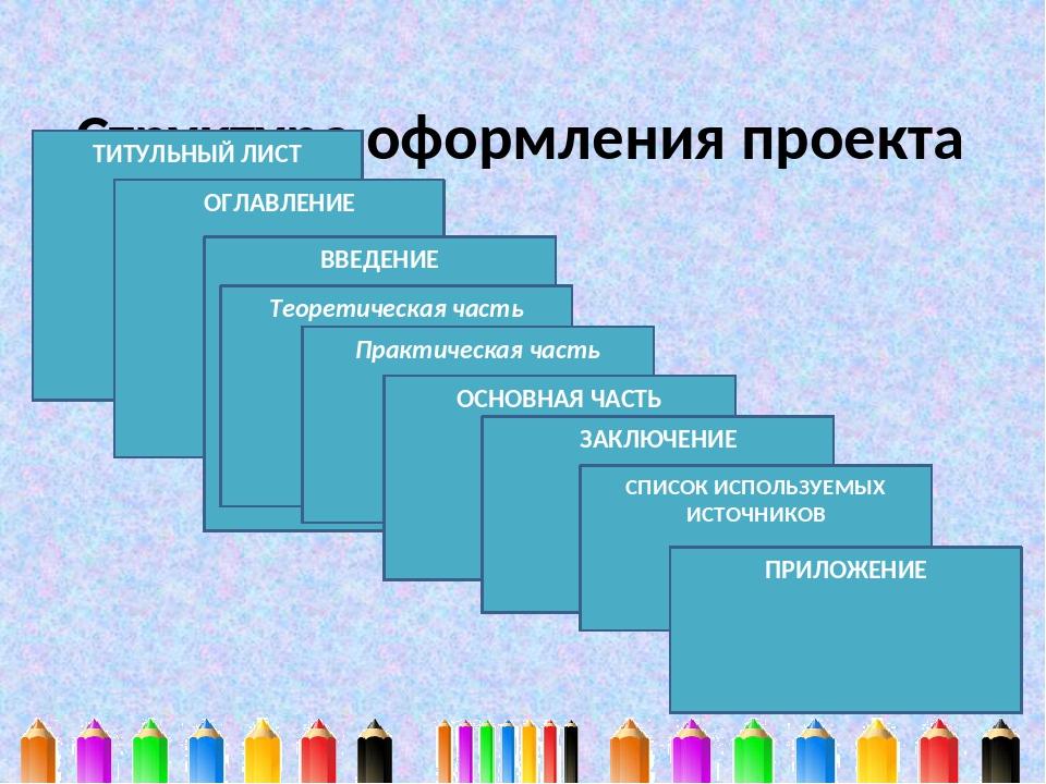 Структура оформления проекта ТИТУЛЬНЫЙ ЛИСТ ОГЛАВЛЕНИЕ ВВЕДЕНИЕ Теоретическая...