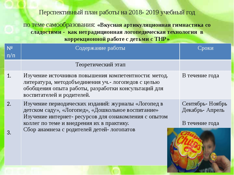 Перспективный план работы на 2018- 2019 учебный год по теме самообразования:...
