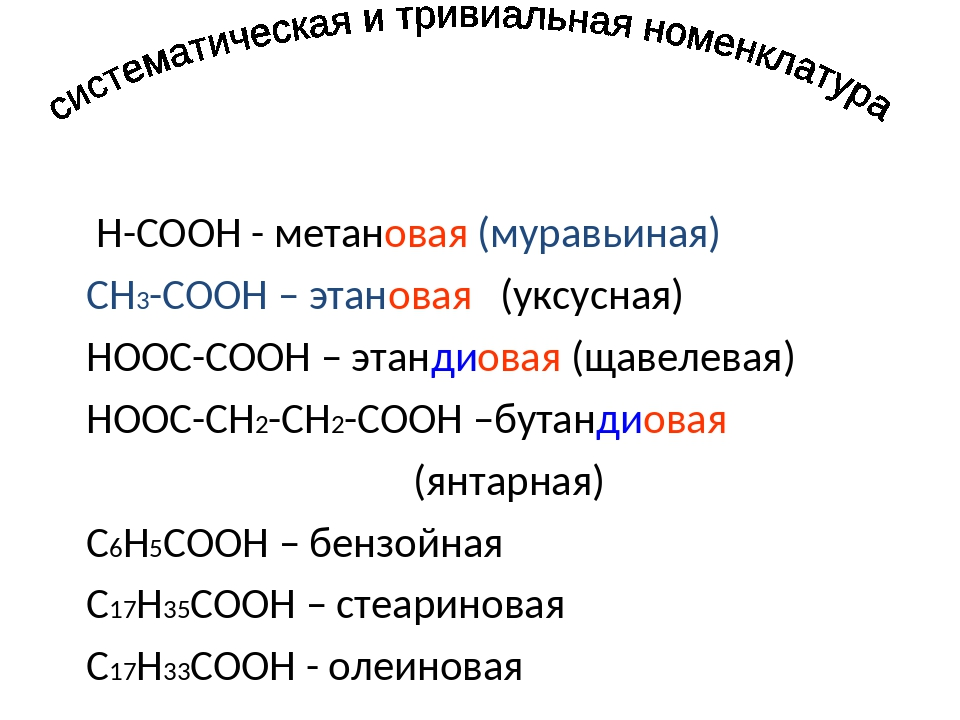 Н-СООН - метановая (муравьиная) СН3-СООН – этановая (уксусная) НООС-СООН – э...