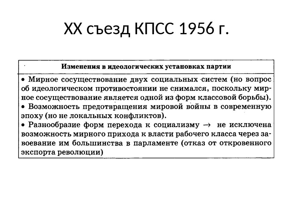 XX съезд КПСС 1956 г.