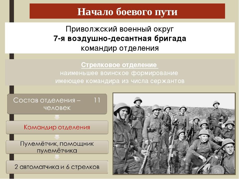 Начало боевого пути Приволжский военный округ 7-я воздушно-десантная бригада...