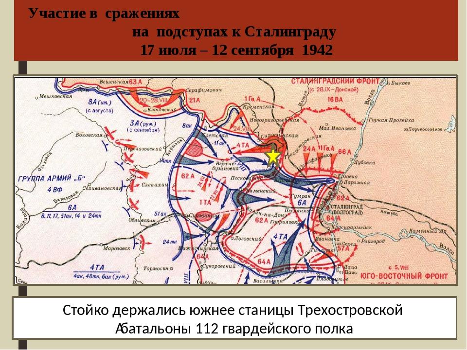 Участие в сражениях на подступах к Сталинграду 17 июля – 12 сентября 1942 Сто...