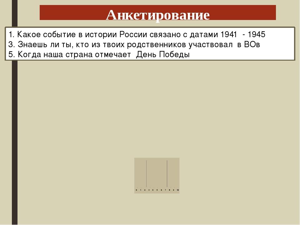 Анкетирование 1. Какое событие в истории России связано с датами 1941 - 1945...