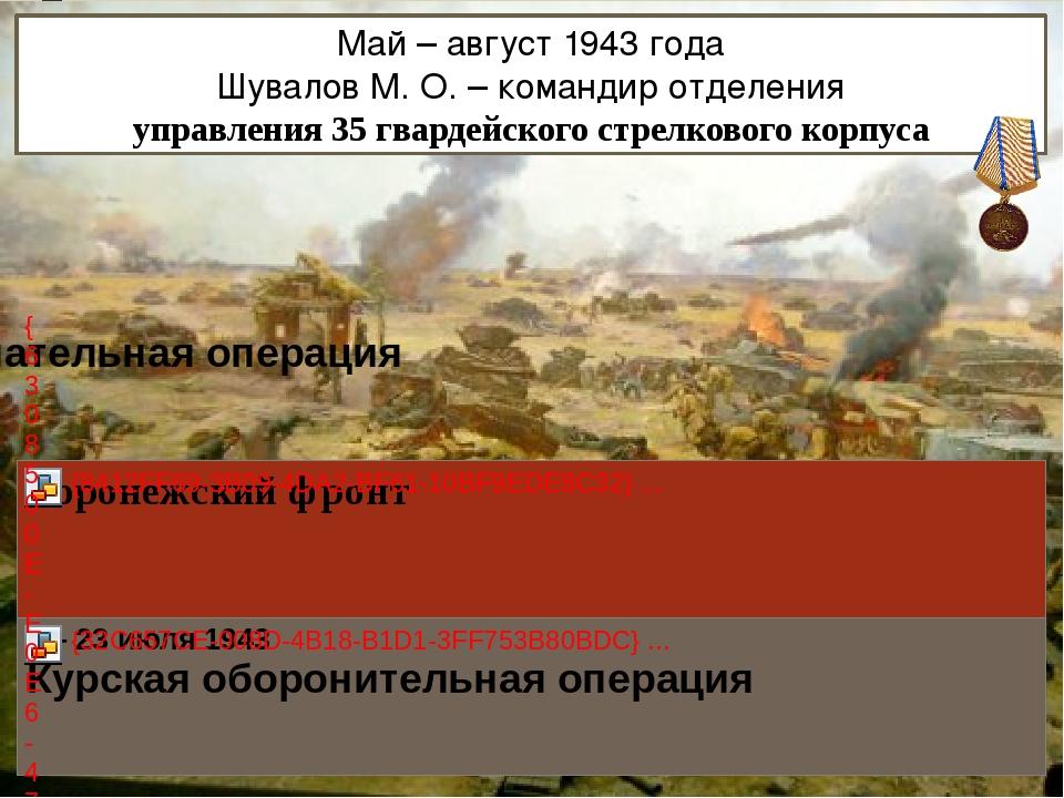 Май – август 1943 года Шувалов М. О. – командир отделения управления 35 гвар...