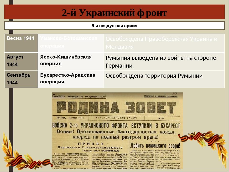 2-й Украинский фронт 5-я воздушная армия Весна 1944 Уманско-Ботошанскаяоперац...