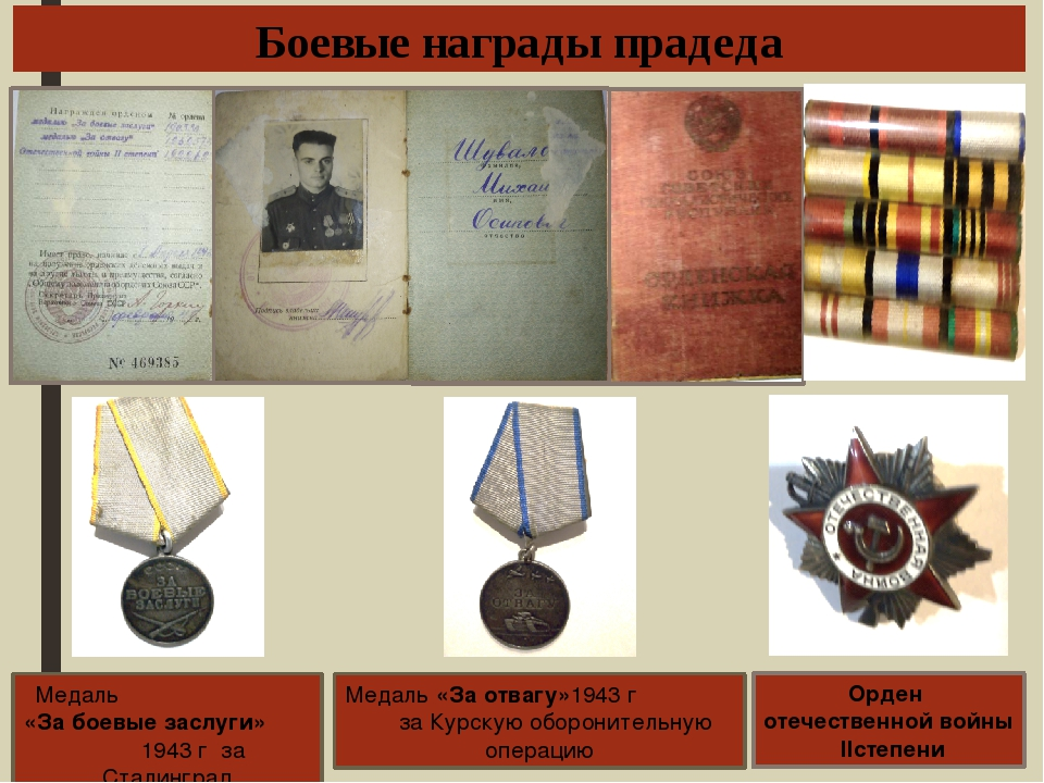 Боевые награды прадеда Медаль «За боевые заслуги» 1943 г за Сталинград Медаль...